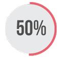 50percent